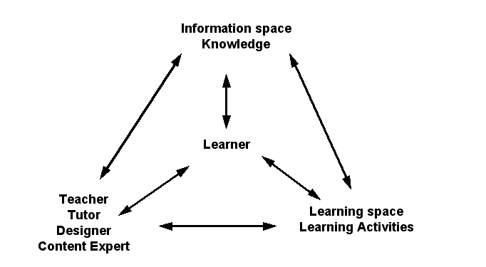 ICT-in-education-key-elements.png