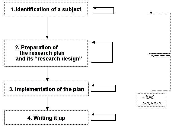 Book-research-design-4.png