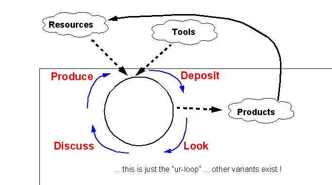 Activity-based-teaching-loop.png