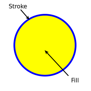 Fill and Stroke